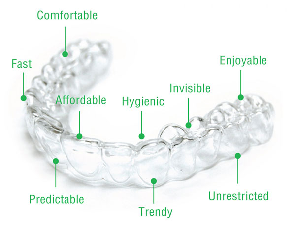 Parker Family Dental Dental Invisalign Clear Removable Aligners